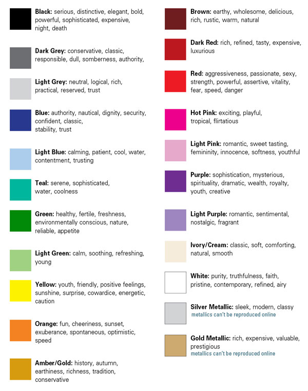 Image result for color meaning chart